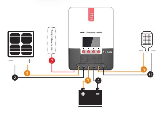 MPPT Caravan Solar Charge Controller 12/24V 20A   Renogen Power